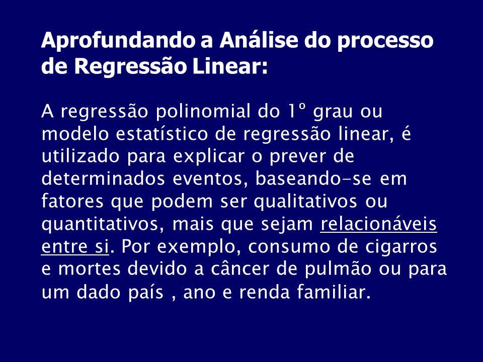 Aprofundando a Análise do processo de Regressão Linear: