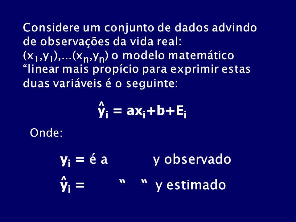 yi = axi+b+Ei yi = é a y observado yi = y estimado