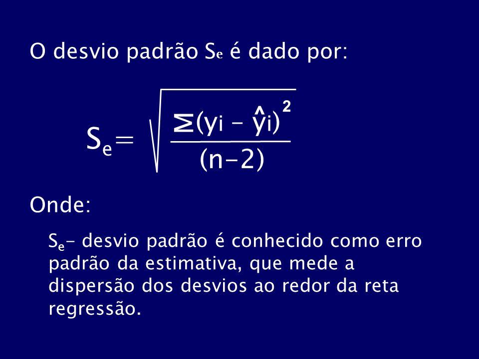Se= M (yi – yi) (n-2) O desvio padrão Se é dado por: ^ Onde: