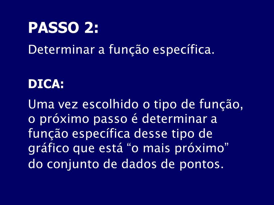 PASSO 2: Determinar a função específica. DICA: