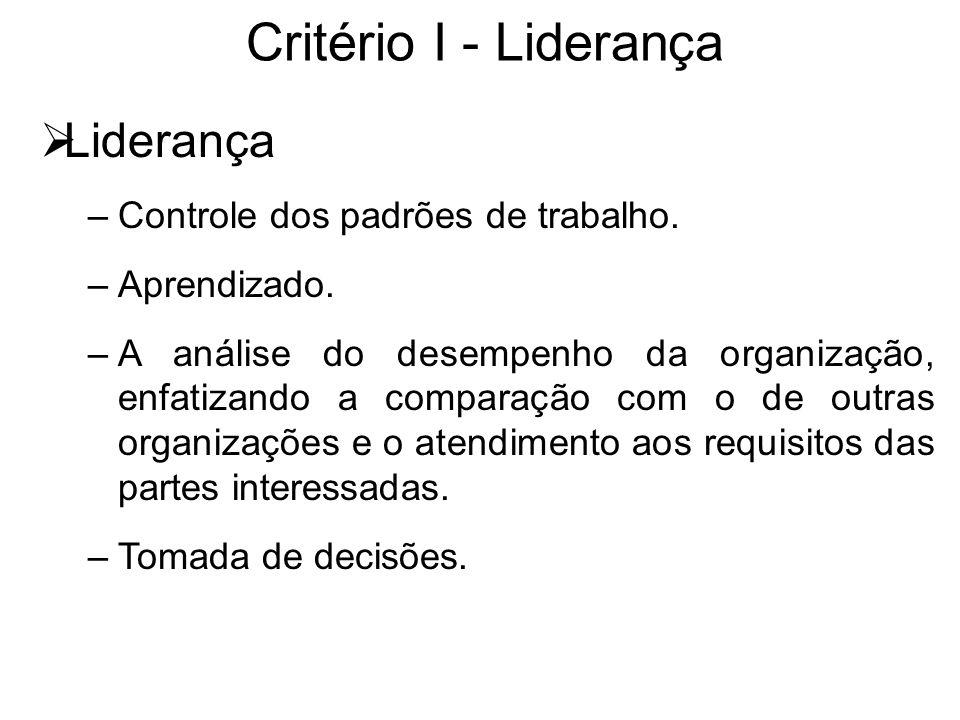 Critério I - Liderança Liderança Controle dos padrões de trabalho.