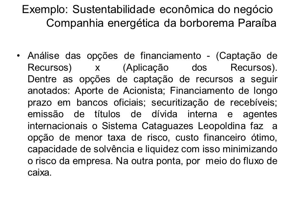 Exemplo: Sustentabilidade econômica do negócio Companhia energética da borborema Paraíba
