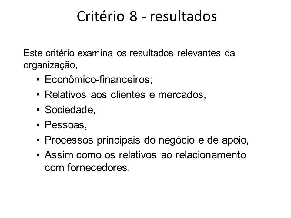 Critério 8 - resultados Econômico-financeiros;