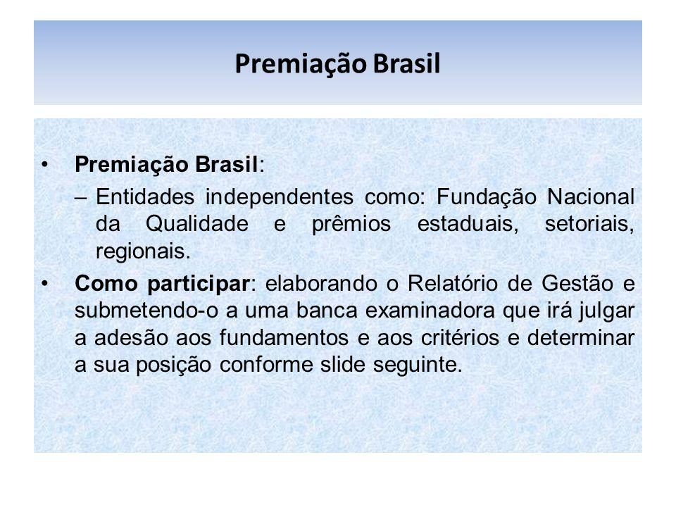 Premiação Brasil Premiação Brasil: