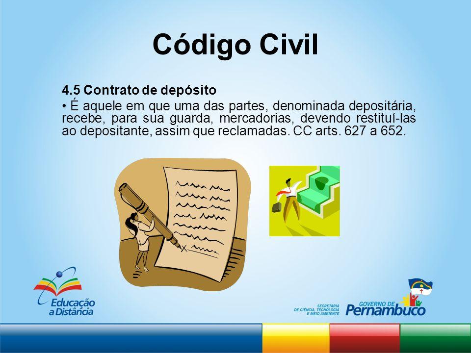Código Civil 4.5 Contrato de depósito