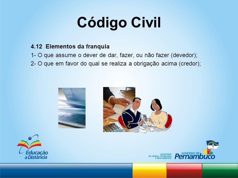 Código Civil 4.12 Elementos da franquia