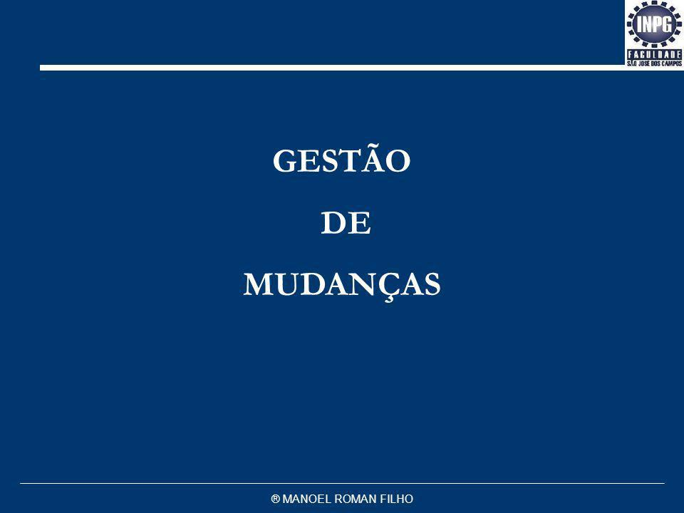 GESTÃO DE MUDANÇAS ® MANOEL ROMAN FILHO