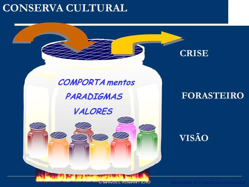 Marcondes & Consultores Associados