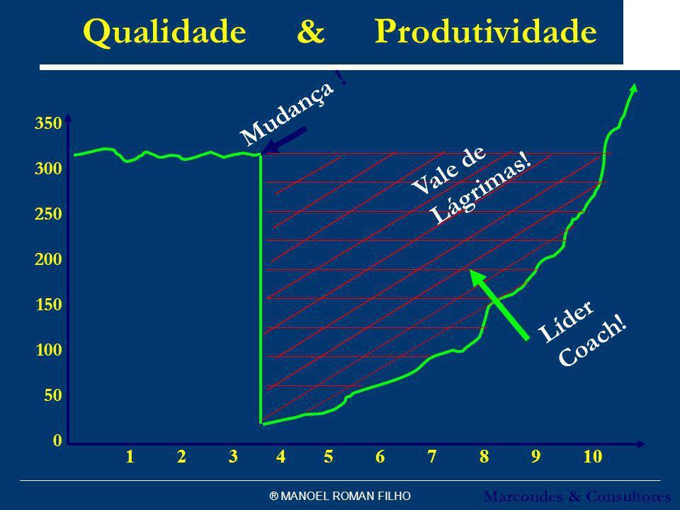 Qualidade & Produtividade