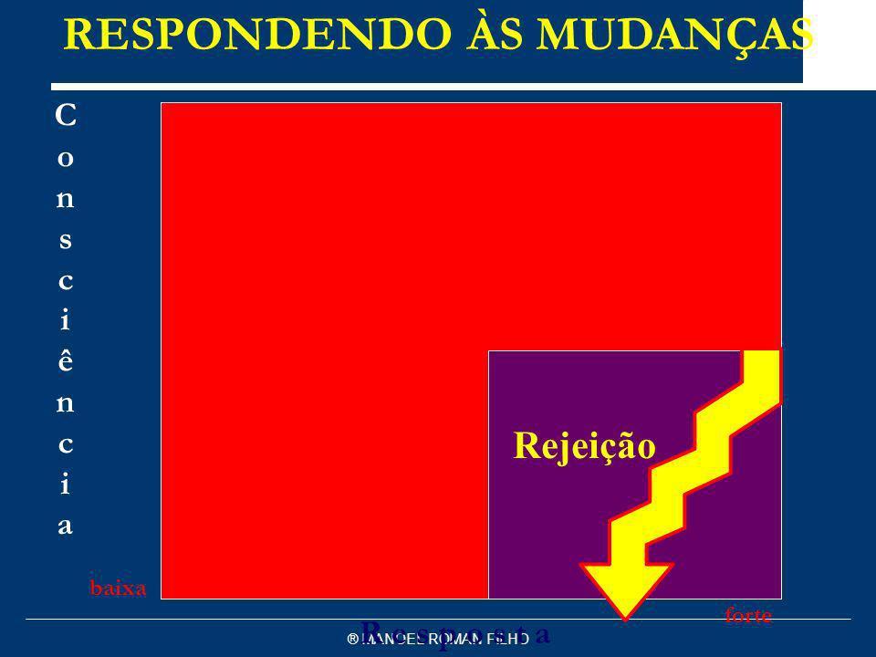 RESPONDENDO ÀS MUDANÇAS