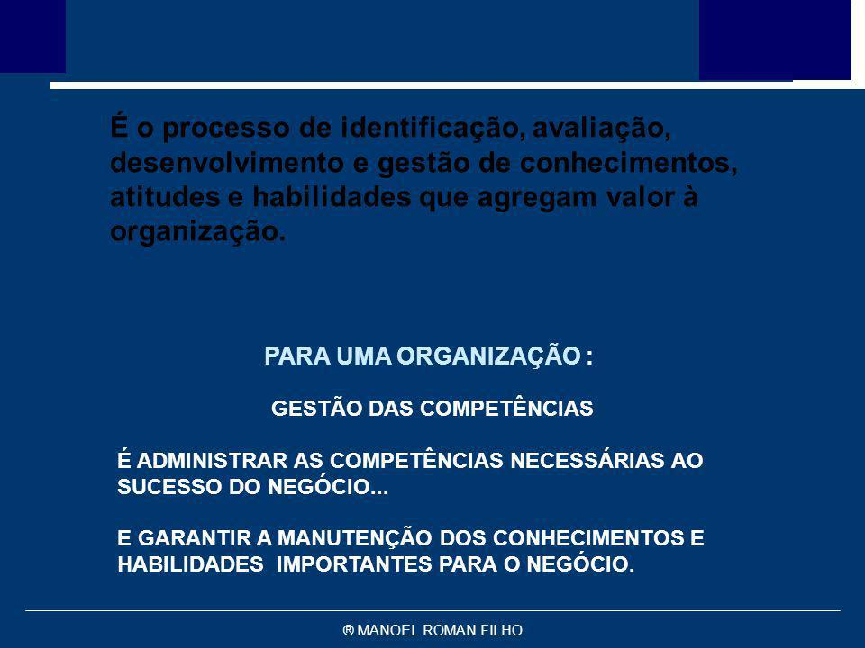 GESTÃO DAS COMPETÊNCIAS