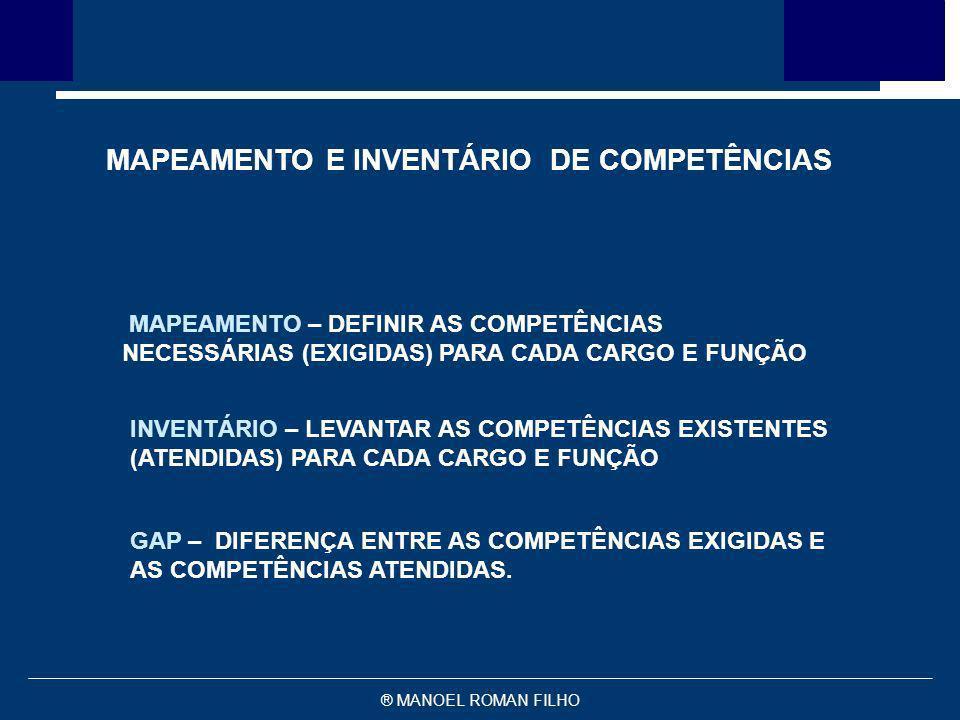MAPEAMENTO E INVENTÁRIO DE COMPETÊNCIAS