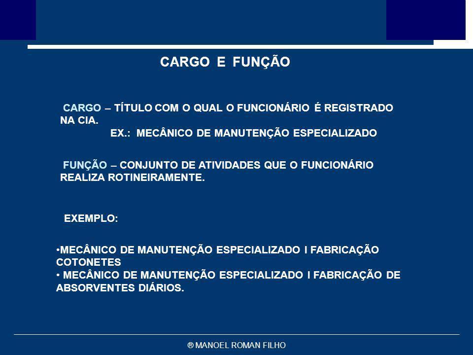 CARGO E FUNÇÃO CARGO – TÍTULO COM O QUAL O FUNCIONÁRIO É REGISTRADO NA CIA. EX.: MECÂNICO DE MANUTENÇÃO ESPECIALIZADO.