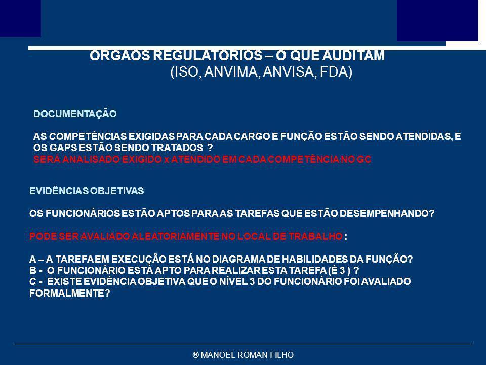 (ISO, ANVIMA, ANVISA, FDA)