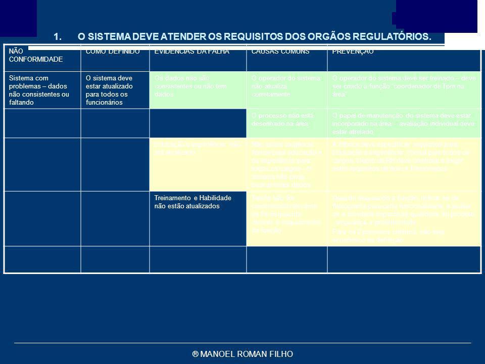 O SISTEMA DEVE ATENDER OS REQUISITOS DOS ORGÃOS REGULATÓRIOS.