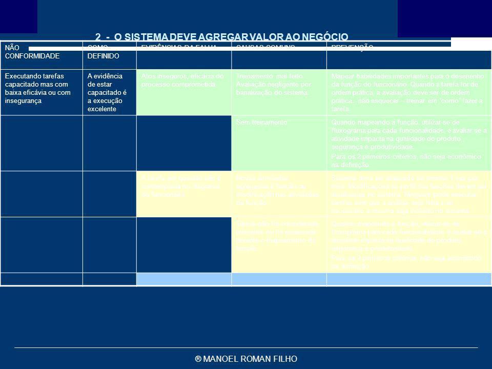 2 - O SISTEMA DEVE AGREGAR VALOR AO NEGÓCIO