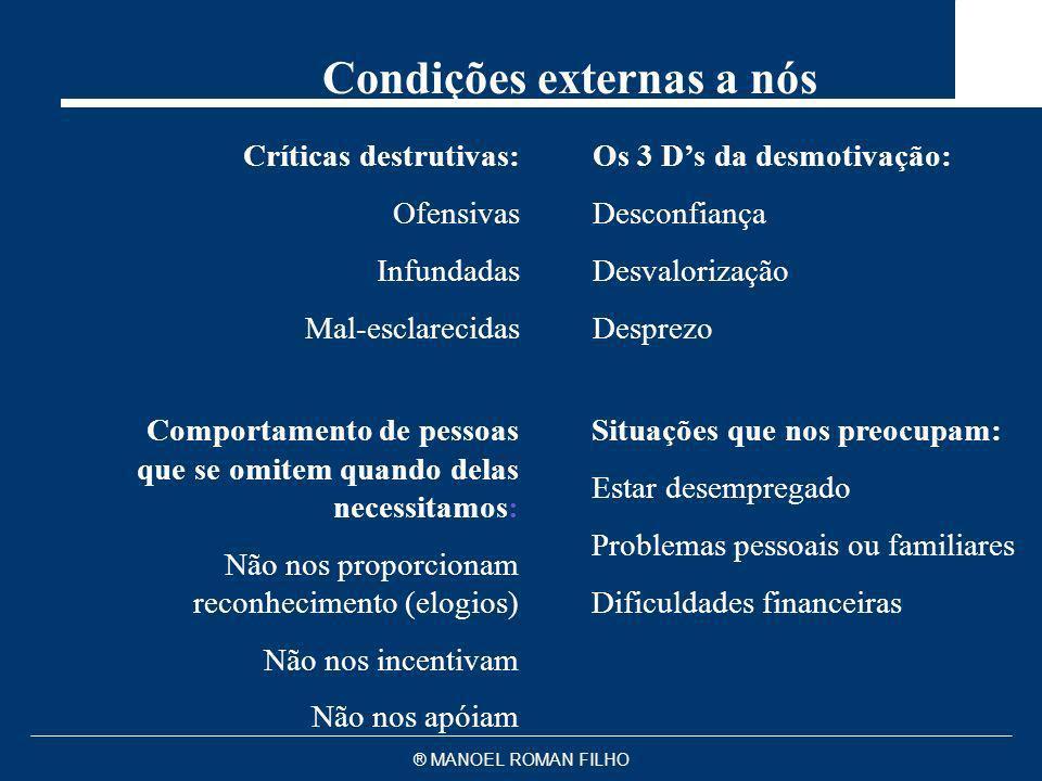 Condições externas a nós