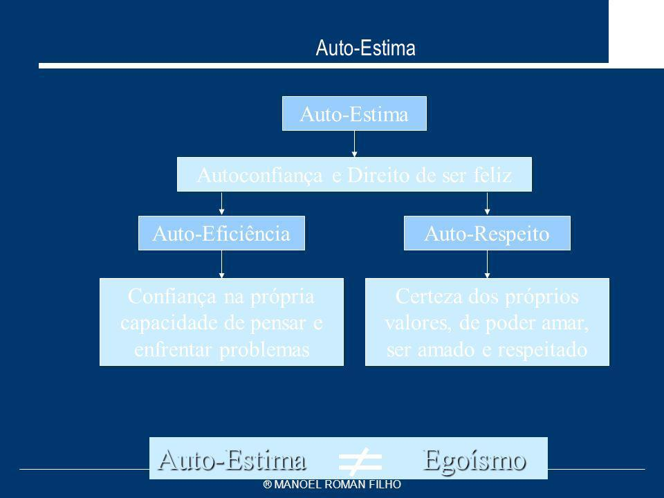 Auto-Estima Egoísmo Auto-Estima Auto-Estima Auto-Eficiência
