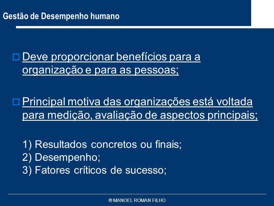 Gestão de Desempenho humano