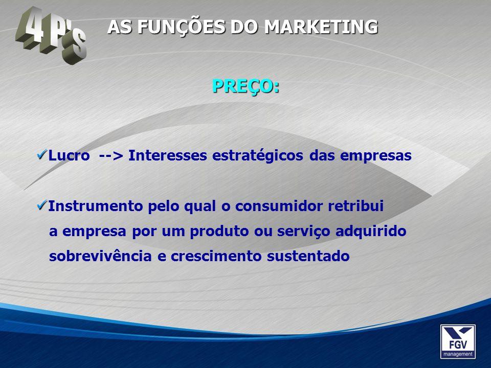 4 P s AS FUNÇÕES DO MARKETING PREÇO: