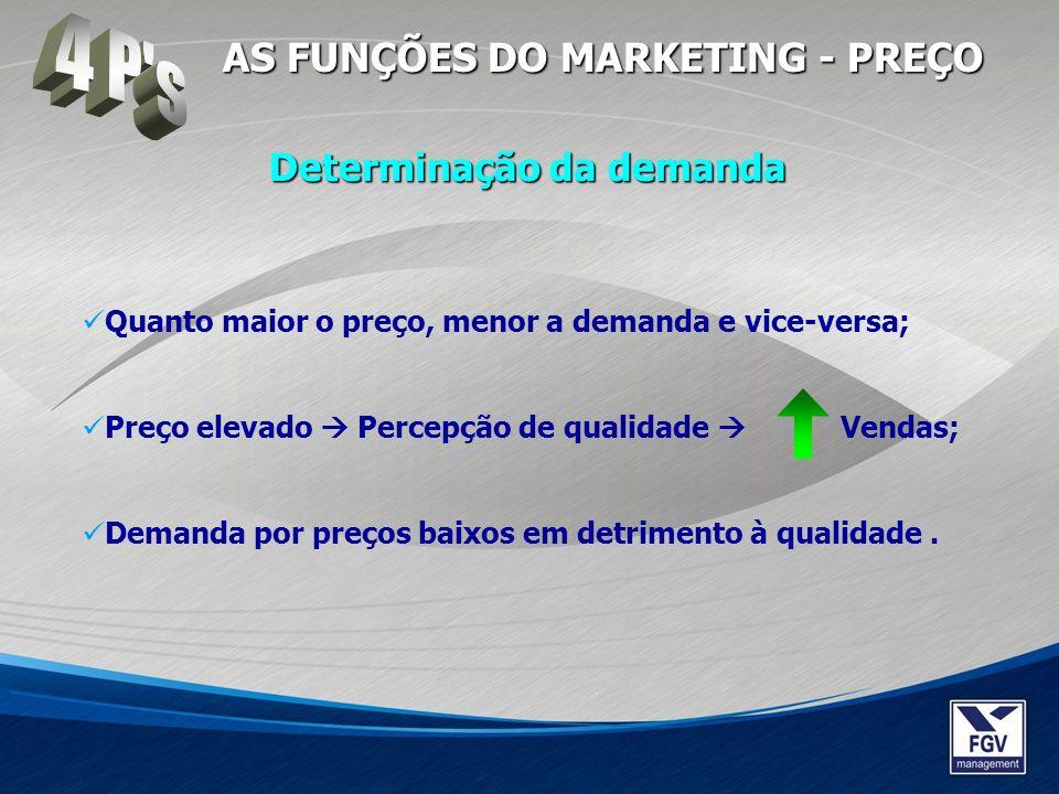 4 P s AS FUNÇÕES DO MARKETING - PREÇO Determinação da demanda