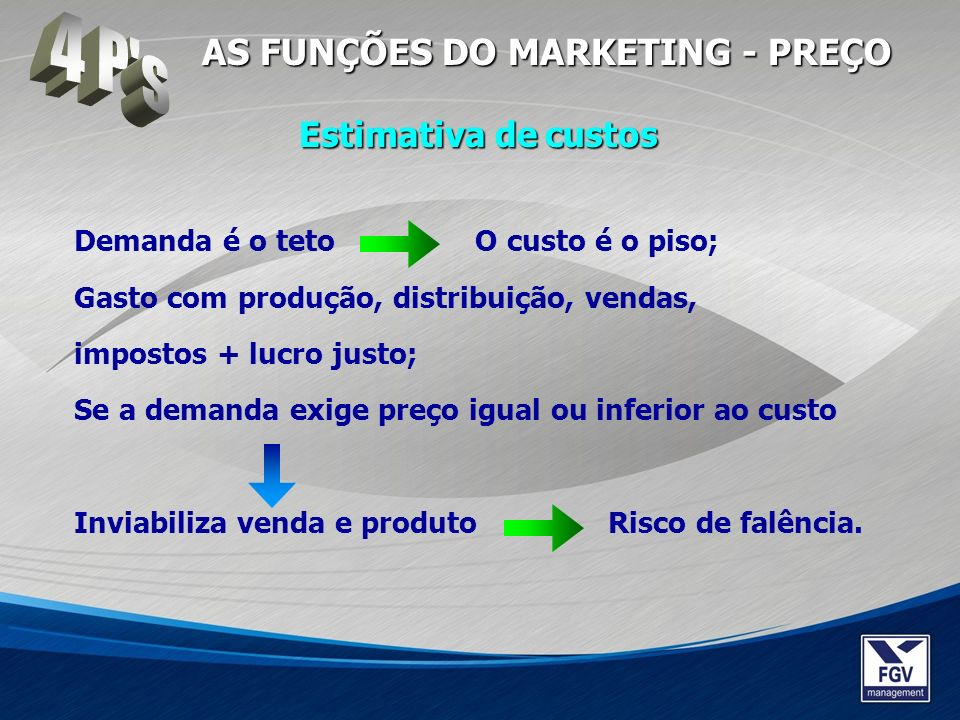 4 P s AS FUNÇÕES DO MARKETING - PREÇO Estimativa de custos