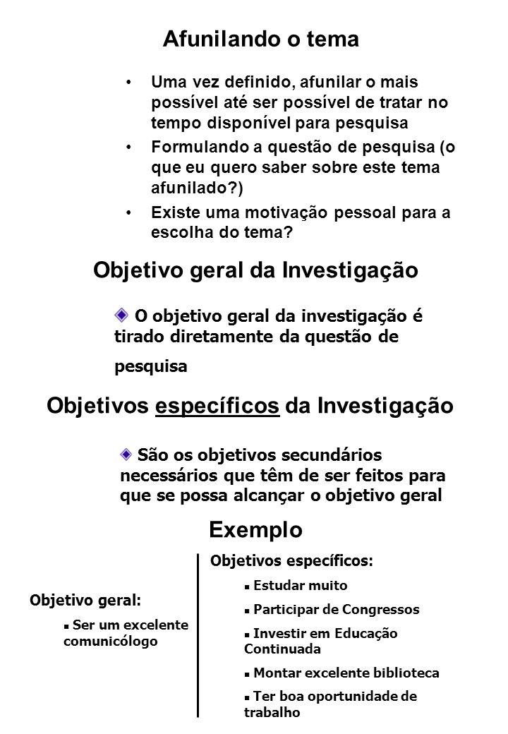 Objetivo geral da Investigação Objetivos específicos da Investigação