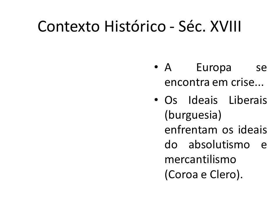 Contexto Histórico - Séc. XVIII