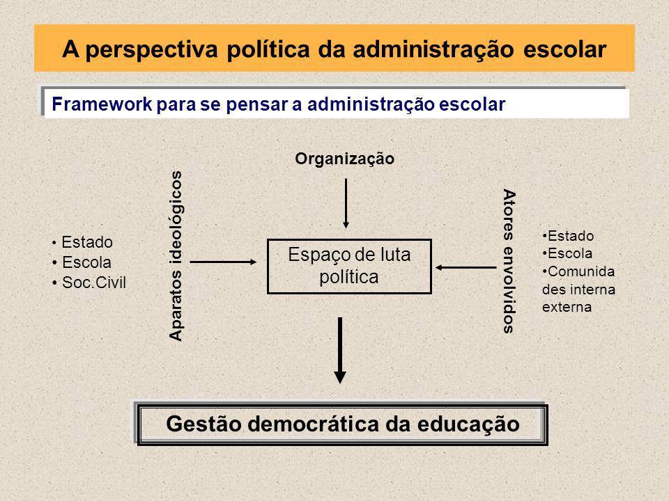 A perspectiva política da administração escolar