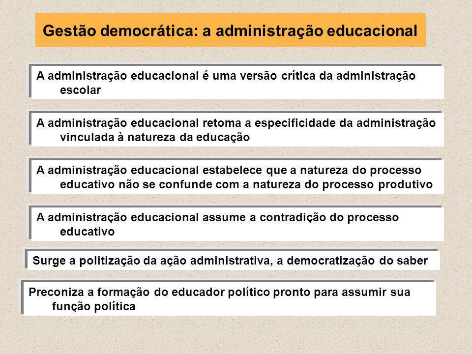 Gestão democrática: a administração educacional