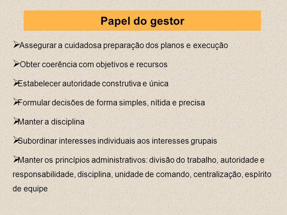 Papel do gestor Assegurar a cuidadosa preparação dos planos e execução