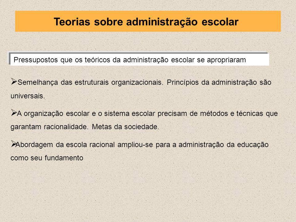 Teorias sobre administração escolar
