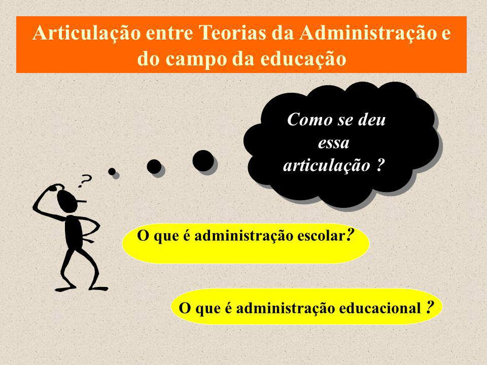 Articulação entre Teorias da Administração e do campo da educação