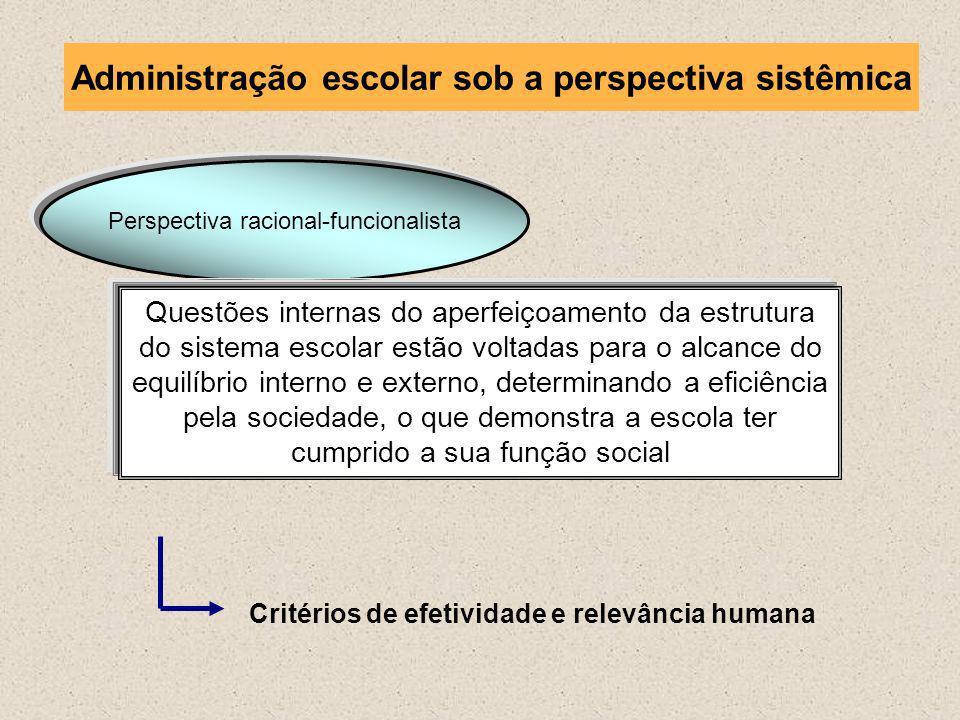 Administração escolar sob a perspectiva sistêmica