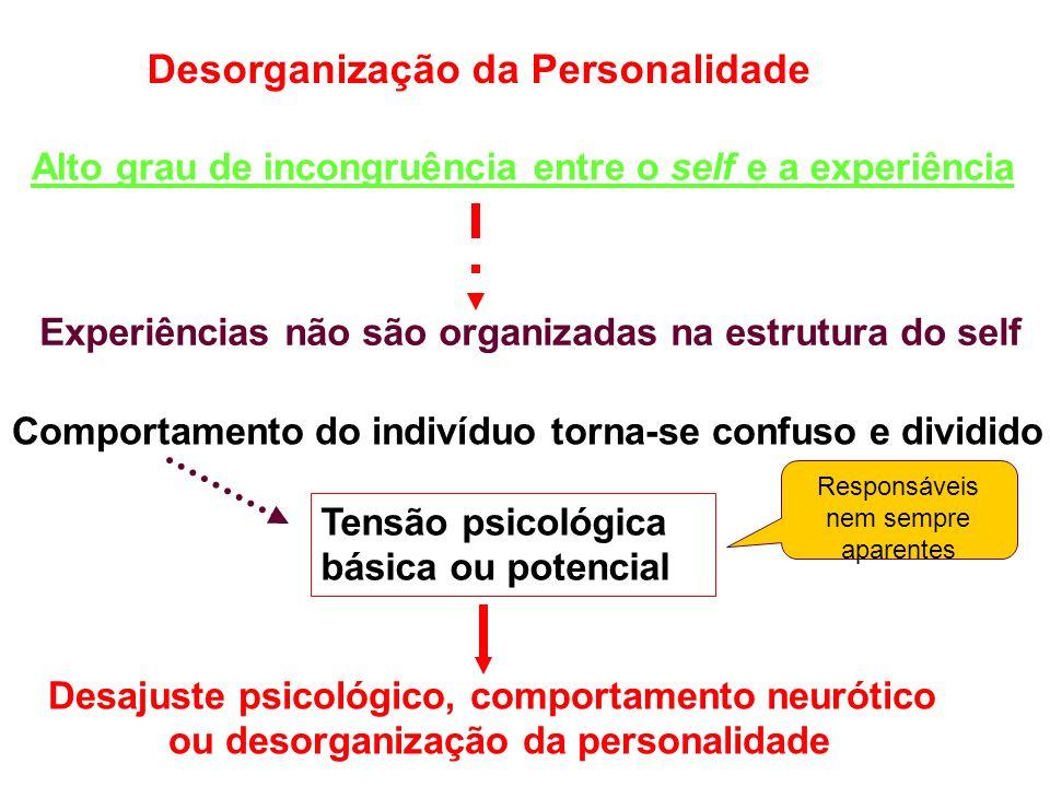 Desorganização da Personalidade