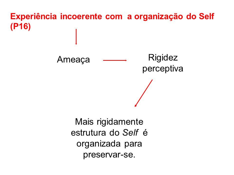 Mais rigidamente estrutura do Self é organizada para preservar-se.