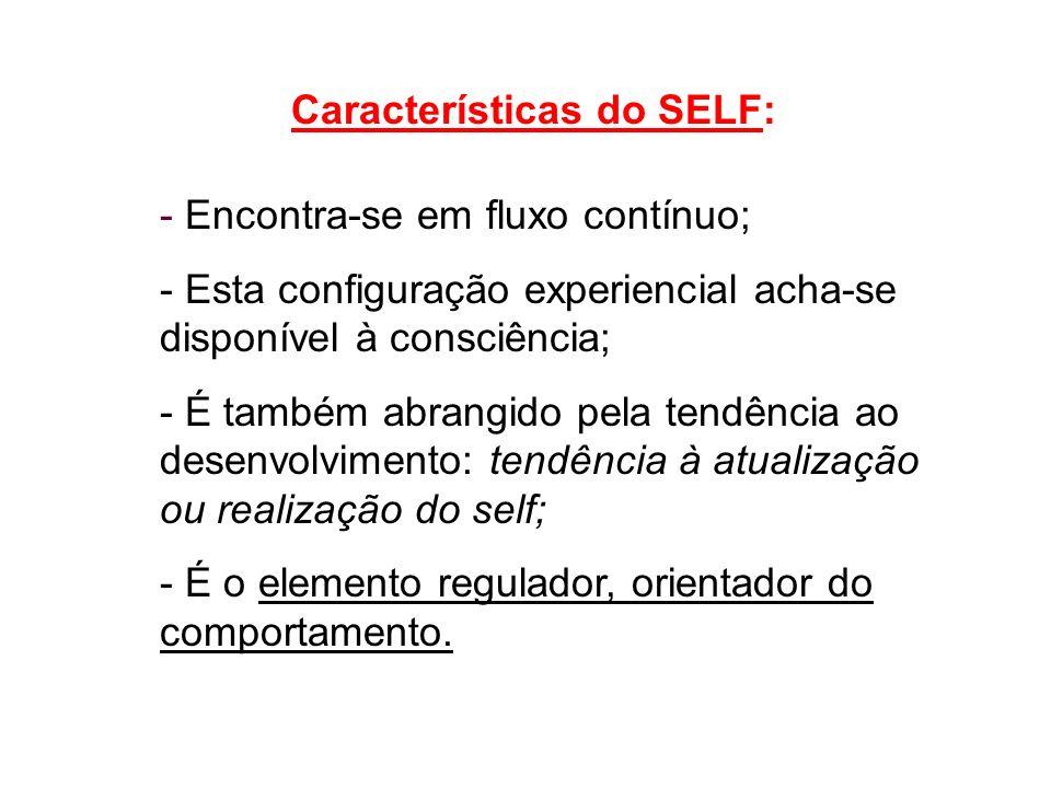 Características do SELF: