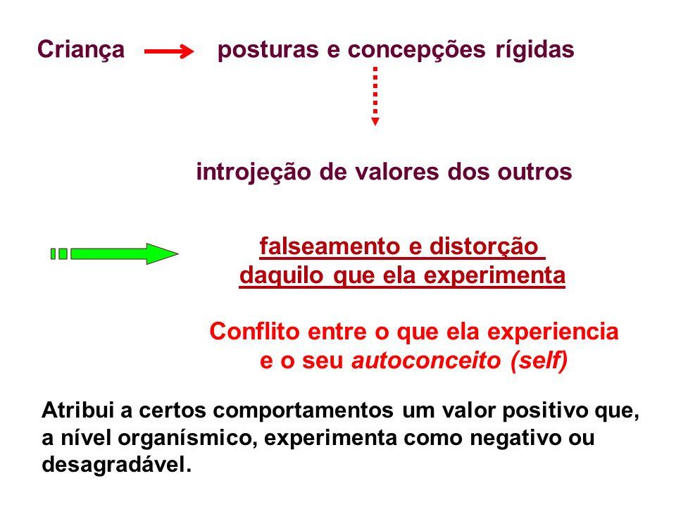 posturas e concepções rígidas