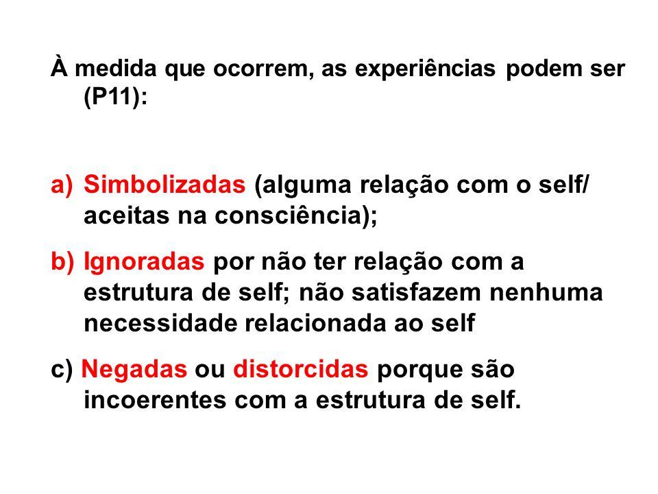Simbolizadas (alguma relação com o self/ aceitas na consciência);