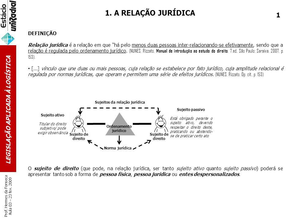 Sujeitos da relação jurídica LEGISLAÇÃO APLICADA À LOGÍSTICA