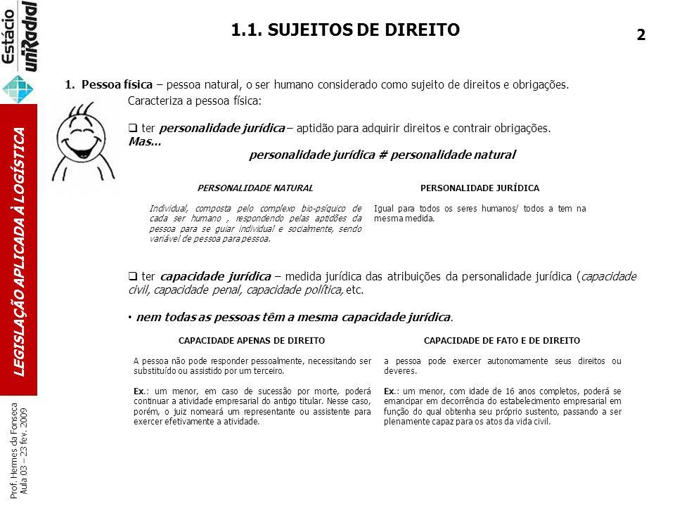 1.1. SUJEITOS DE DIREITO 2 LEGISLAÇÃO APLICADA À LOGÍSTICA