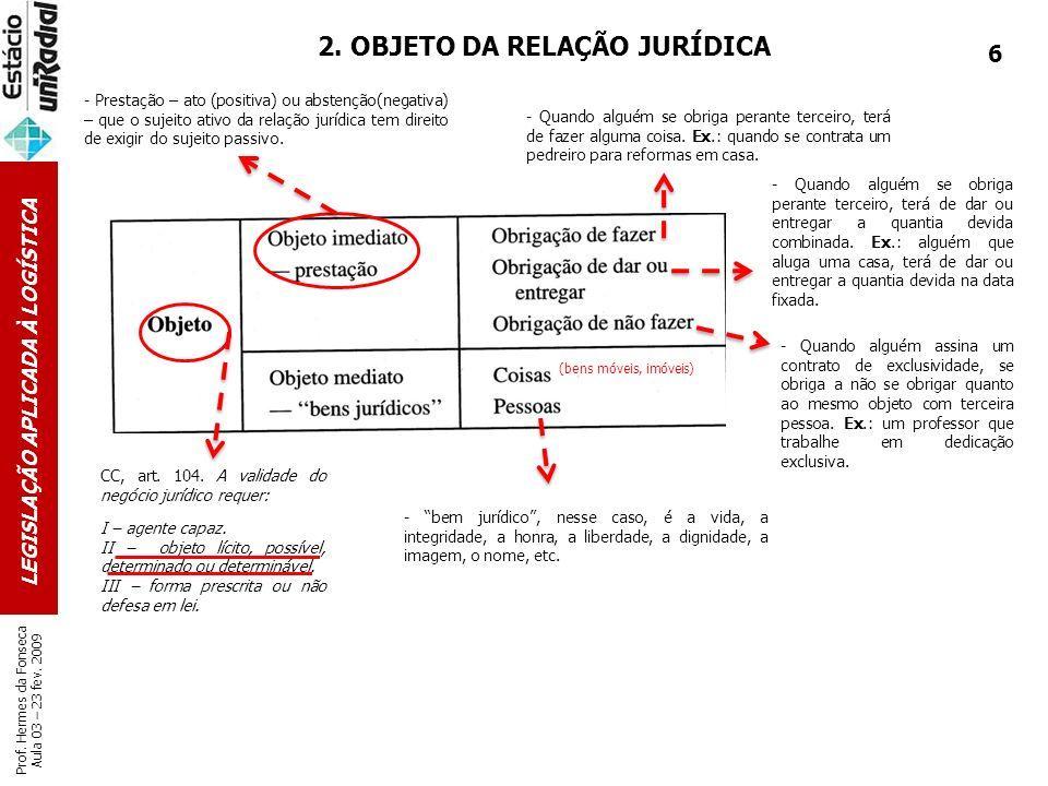 2. OBJETO DA RELAÇÃO JURÍDICA LEGISLAÇÃO APLICADA À LOGÍSTICA
