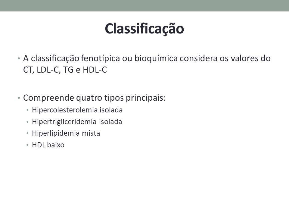 Classificação A classificação fenotípica ou bioquímica considera os valores do CT, LDL-C, TG e HDL-C.