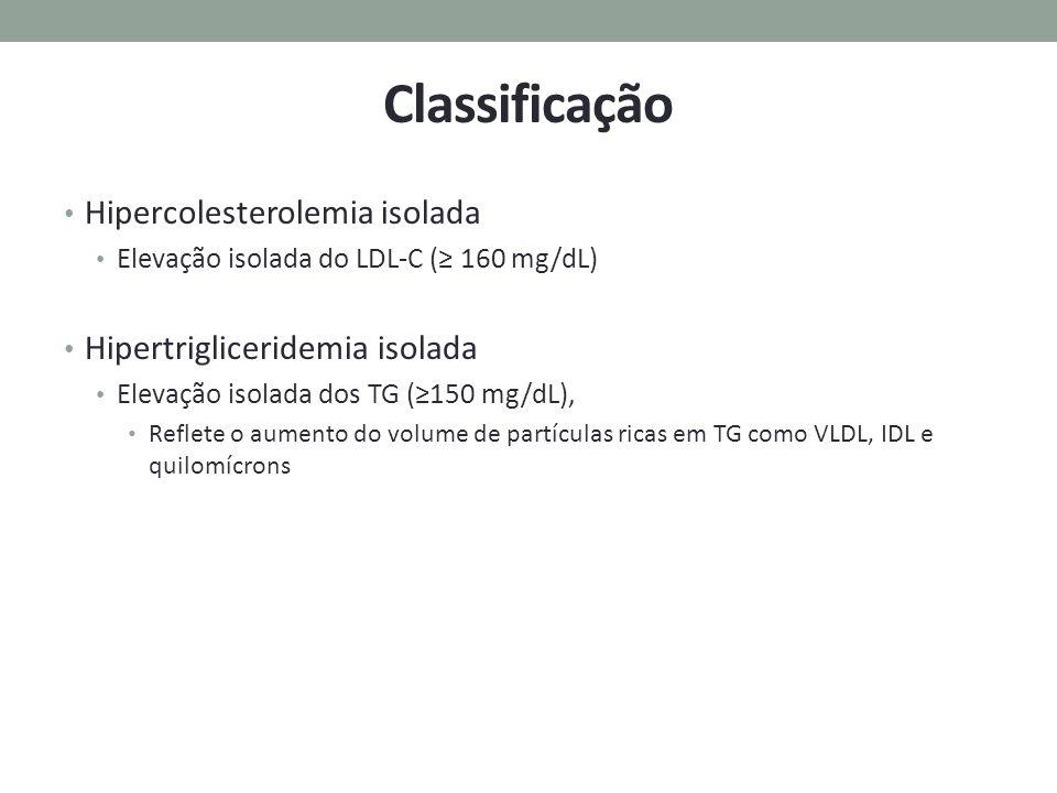 Classificação Hipercolesterolemia isolada Hipertrigliceridemia isolada