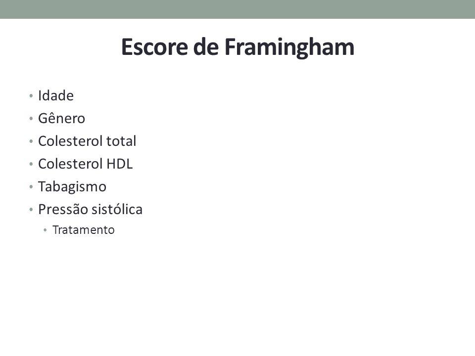 Escore de Framingham Idade Gênero Colesterol total Colesterol HDL