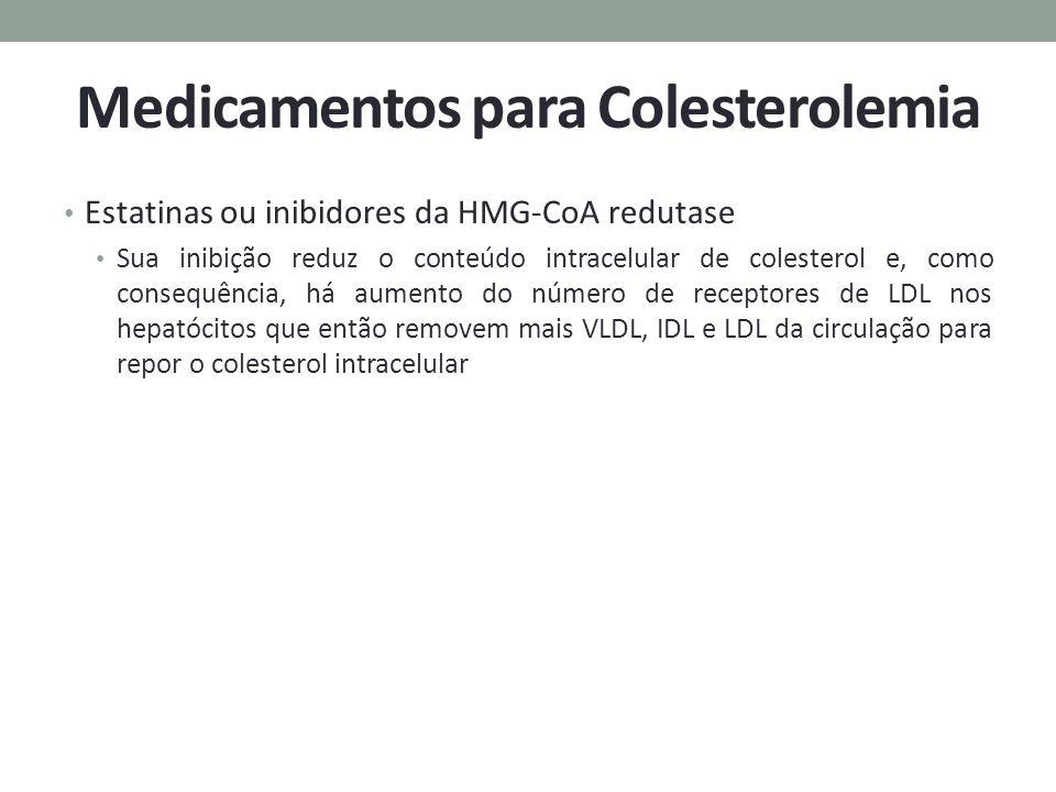 Medicamentos para Colesterolemia