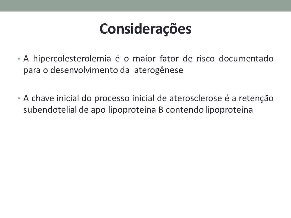 Considerações A hipercolesterolemia é o maior fator de risco documentado para o desenvolvimento da aterogênese.