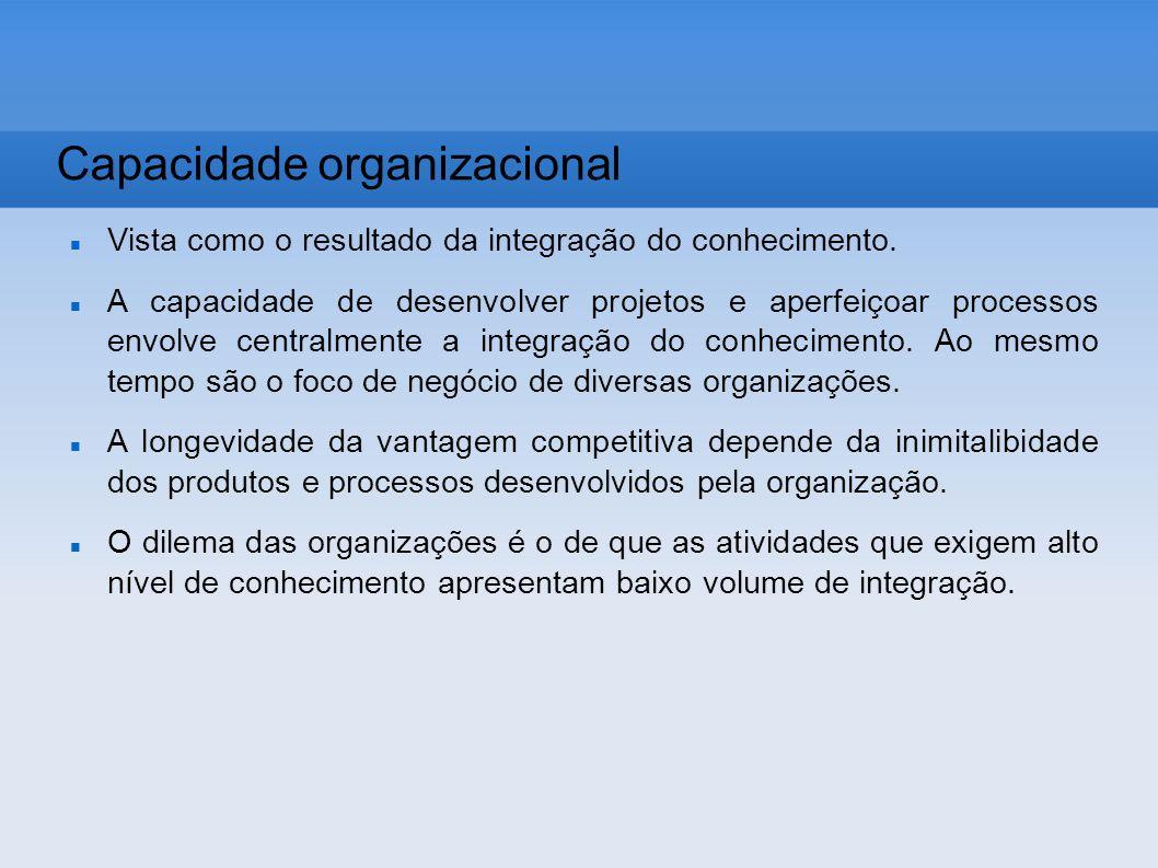 Capacidade organizacional