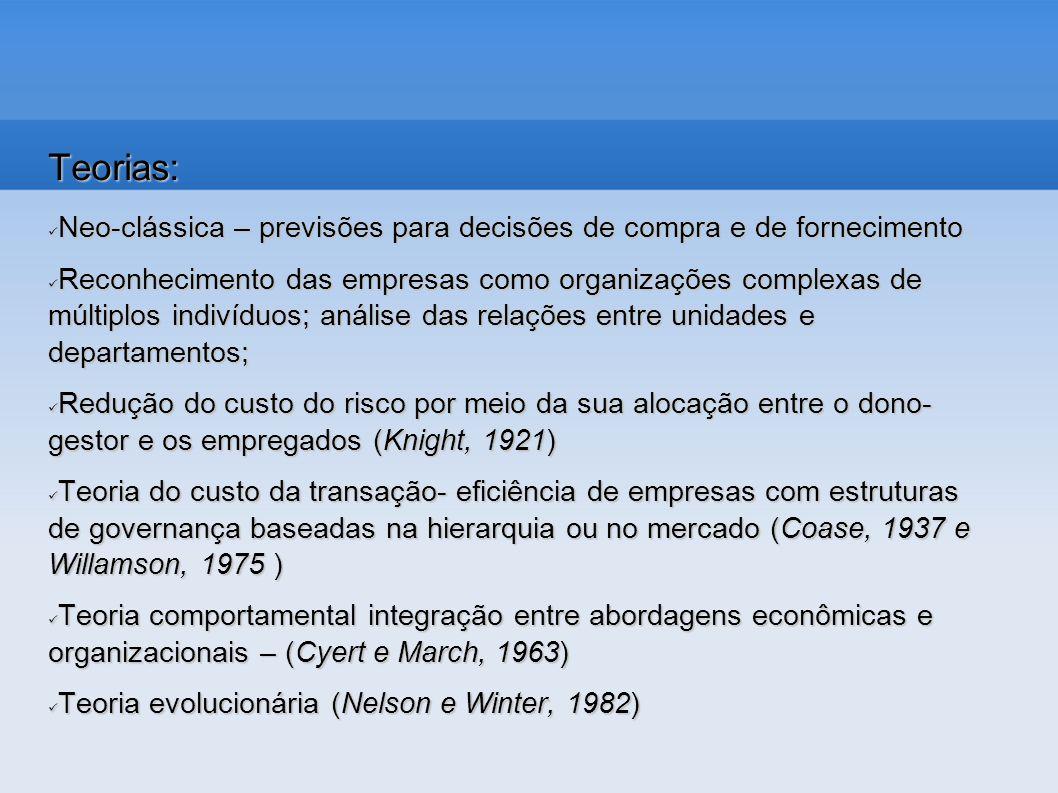 Teorias:Neo-clássica – previsões para decisões de compra e de fornecimento.