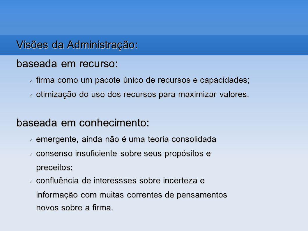 Visões da Administração: baseada em recurso: